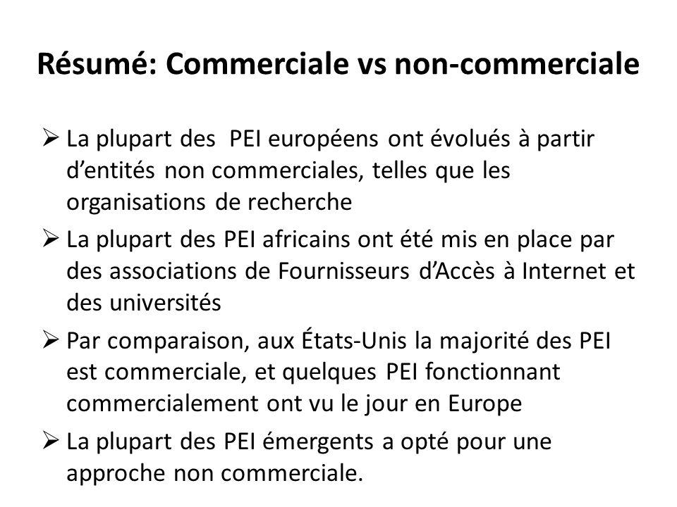 Résumé: Commerciale vs non-commerciale La plupart des PEI européens ont évolués à partir dentités non commerciales, telles que les organisations de re