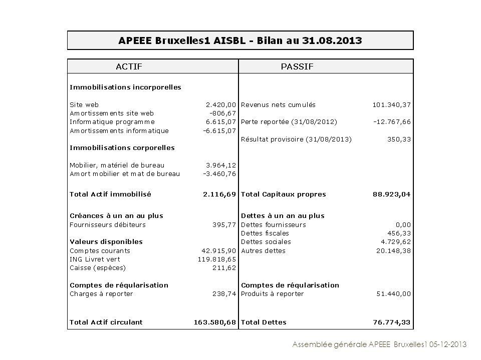Assemblée générale APEEE Bruxelles1 05-12-2013