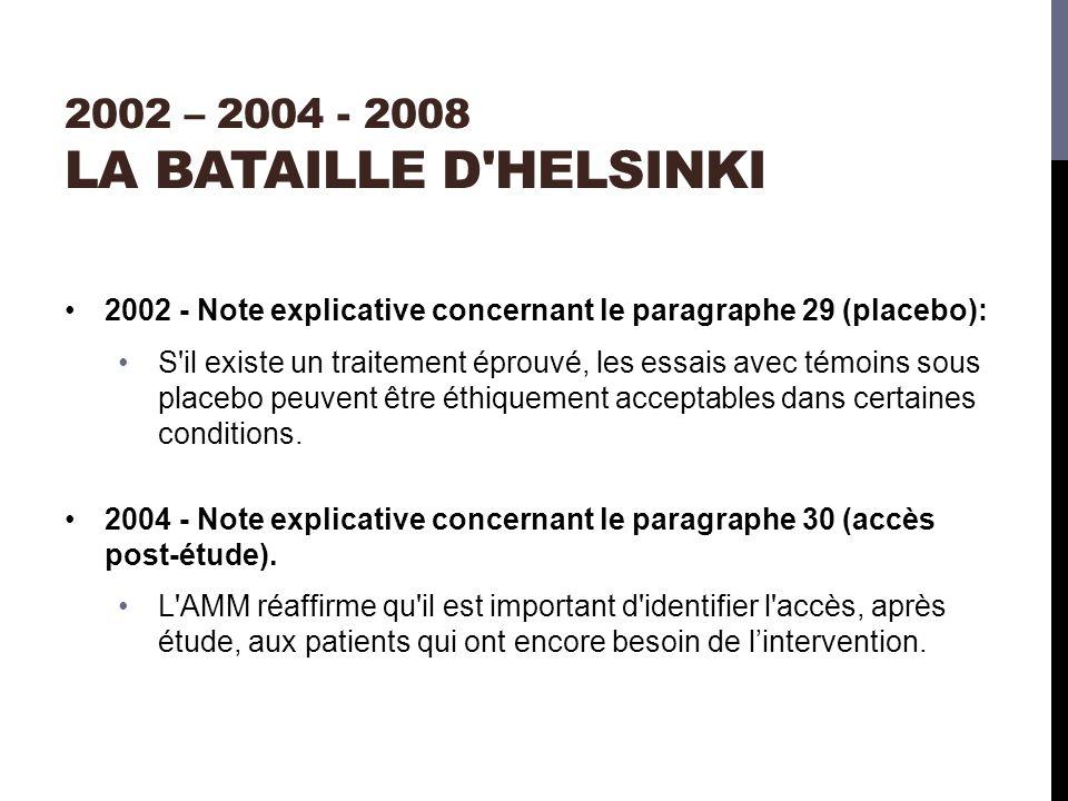2002 – 2004 - 2008 LA BATAILLE D HELSINKI 2002 - Note explicative concernant le paragraphe 29 (placebo): S il existe un traitement éprouvé, les essais avec témoins sous placebo peuvent être éthiquement acceptables dans certaines conditions.