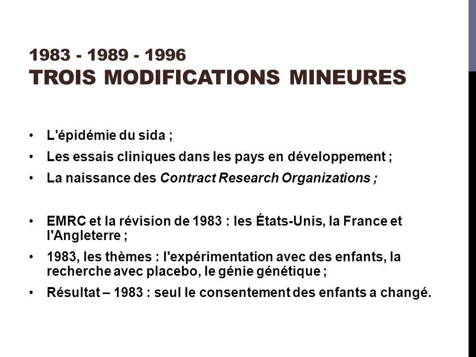 1983 - 1989 - 1996 TROIS MODIFICATIONS MINEURES L épidémie du sida ; Les essais cliniques dans les pays en développement ; La naissance des Contract Research Organizations ; EMRC et la révision de 1983 : les États-Unis, la France et l Angleterre ; 1983, les thèmes : l expérimentation avec des enfants, la recherche avec placebo, le génie génétique ; Résultat – 1983 : seul le consentement des enfants a changé.