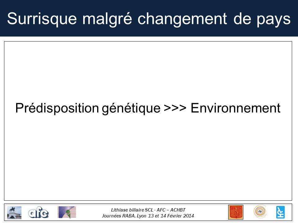 Lithiase biliaire SCL - AFC – ACHBT Journées RABA, Lyon 13 et 14 Février 2014 Surrisque malgré changement de pays Prédisposition génétique >>> Environ