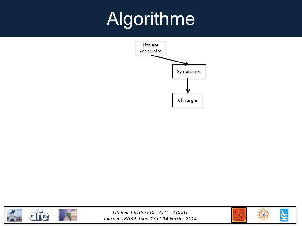 Lithiase biliaire SCL - AFC – ACHBT Journées RABA, Lyon 13 et 14 Février 2014 Algorithme Lithiase vésiculaire Symptômes Pas de symptôme Chirurgie Pas de ttt