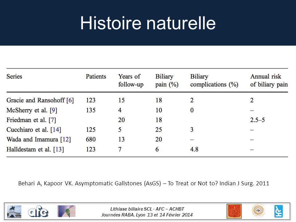 Lithiase biliaire SCL - AFC – ACHBT Journées RABA, Lyon 13 et 14 Février 2014 Histoire naturelle Behari A, Kapoor VK. Asymptomatic Gallstones (AsGS) –