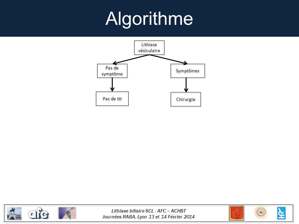 Lithiase biliaire SCL - AFC – ACHBT Journées RABA, Lyon 13 et 14 Février 2014 Algorithme Lithiase vésiculaire Symptômes Pas de symptôme Chirurgie Pas