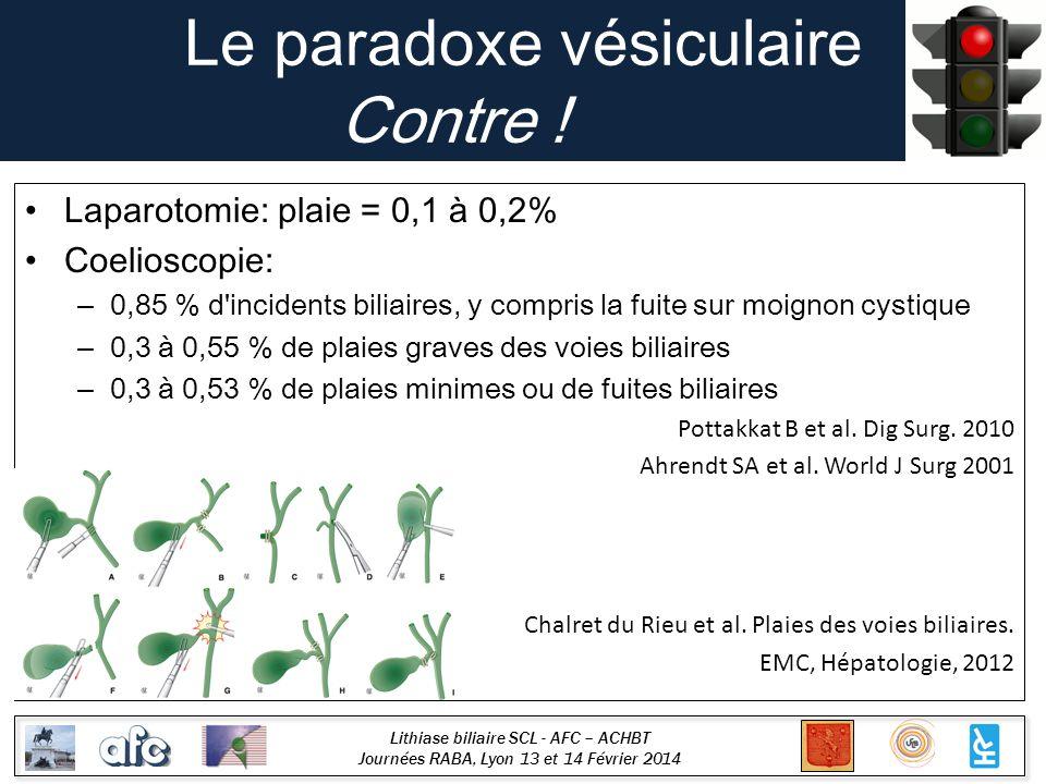 Lithiase biliaire SCL - AFC – ACHBT Journées RABA, Lyon 13 et 14 Février 2014 Le paradoxe vésiculaire Contre ! Laparotomie: plaie = 0,1 à 0,2% Coelios