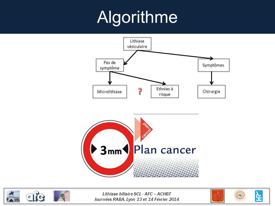 Lithiase biliaire SCL - AFC – ACHBT Journées RABA, Lyon 13 et 14 Février 2014 Algorithme Lithiase vésiculaire Symptômes Pas de symptôme Chirurgie Micr