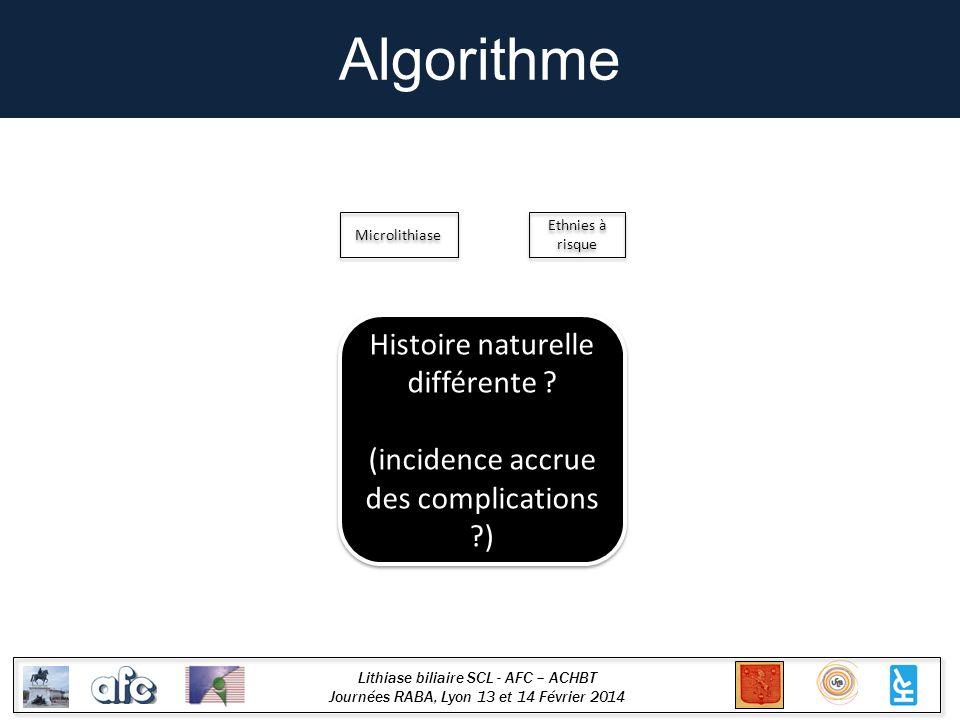 Lithiase biliaire SCL - AFC – ACHBT Journées RABA, Lyon 13 et 14 Février 2014 Algorithme Microlithiase Ethnies à risque Histoire naturelle différente