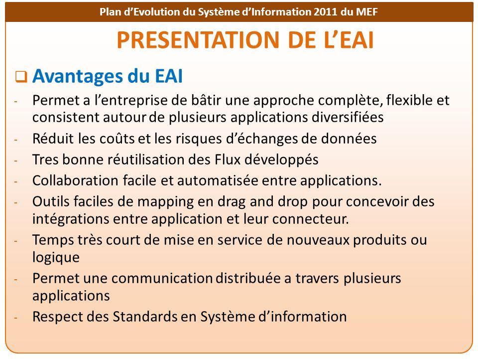 Plan dEvolution du Système dInformation 2011 du MEF PRESENTATION DE LEAI Avantages du EAI - Permet a lentreprise de bâtir une approche complète, flexi