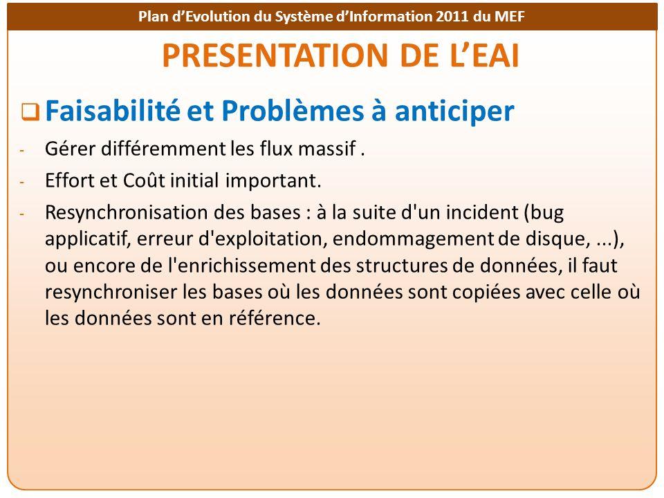 Plan dEvolution du Système dInformation 2011 du MEF PRESENTATION DE LEAI Faisabilité et Problèmes à anticiper - Gérer différemment les flux massif. -