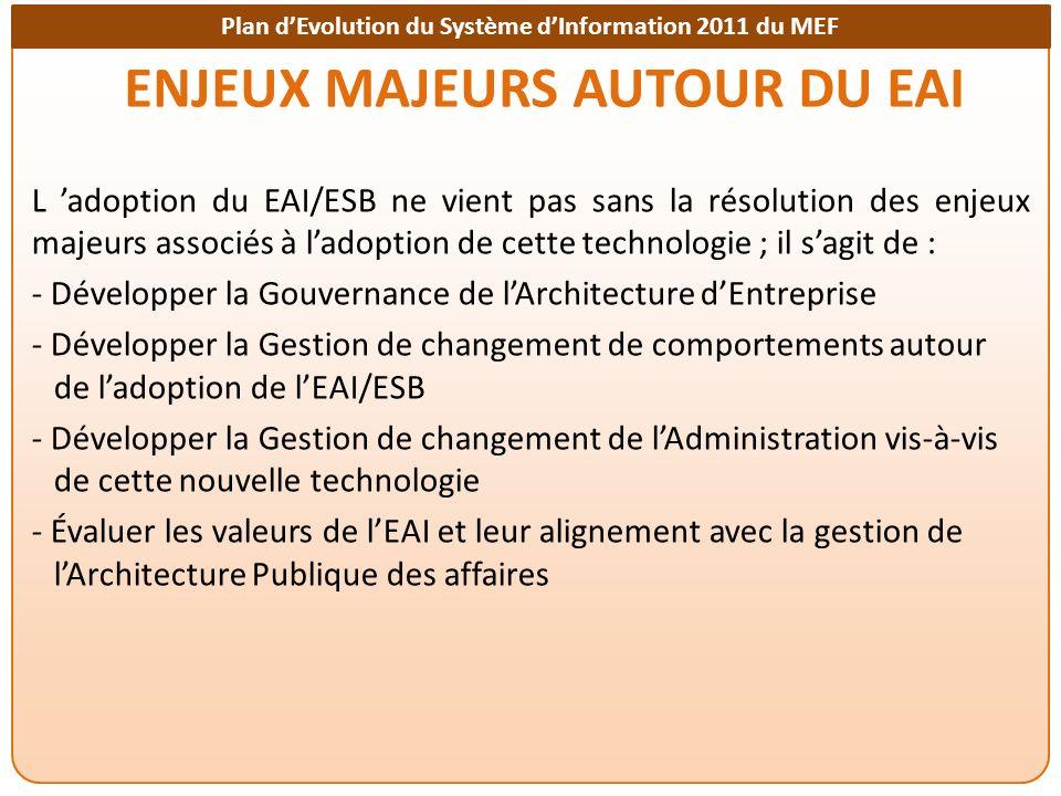 Plan dEvolution du Système dInformation 2011 du MEF ENJEUX MAJEURS AUTOUR DU EAI L adoption du EAI/ESB ne vient pas sans la résolution des enjeux maje