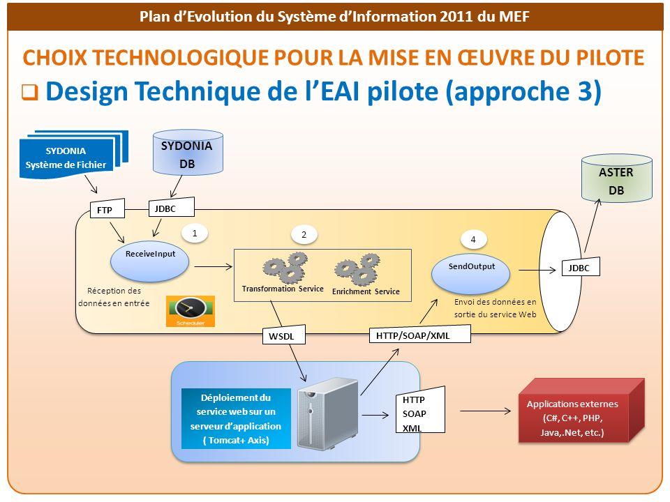 Plan dEvolution du Système dInformation 2011 du MEF CHOIX TECHNOLOGIQUE POUR LA MISE EN ŒUVRE DU PILOTE Design Technique de lEAI pilote (approche 3) A