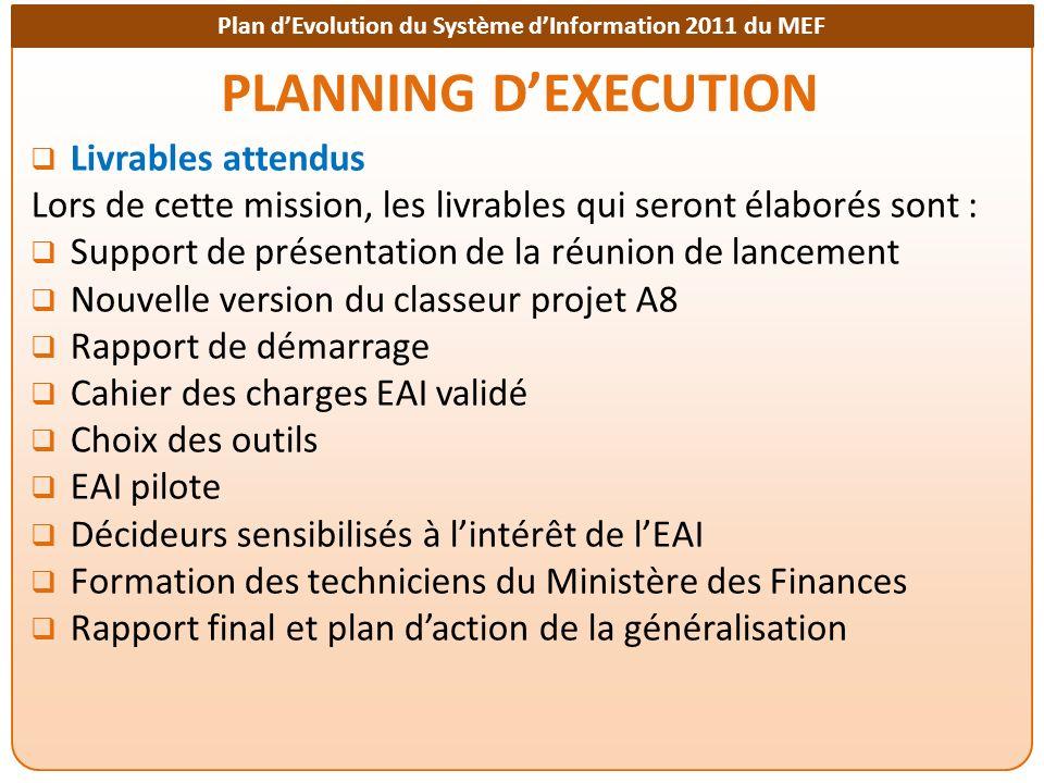 Plan dEvolution du Système dInformation 2011 du MEF PLANNING DEXECUTION Livrables attendus Lors de cette mission, les livrables qui seront élaborés so