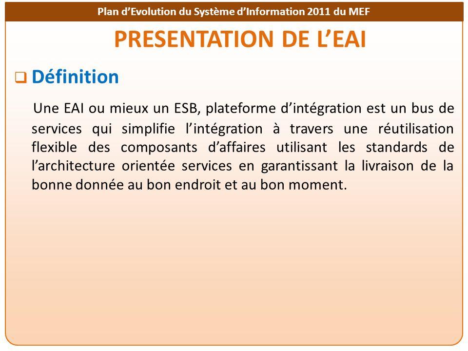 Plan dEvolution du Système dInformation 2011 du MEF PRESENTATION DE LEAI Définition Une EAI ou mieux un ESB, plateforme dintégration est un bus de ser