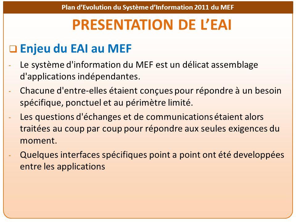 Plan dEvolution du Système dInformation 2011 du MEF PRESENTATION DE LEAI Enjeu du EAI au MEF - Le système d'information du MEF est un délicat assembla