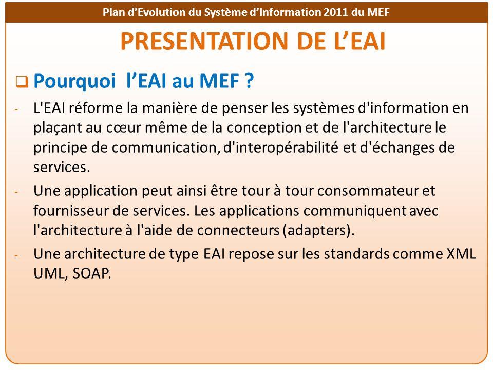 Plan dEvolution du Système dInformation 2011 du MEF PRESENTATION DE LEAI Pourquoi lEAI au MEF ? - L'EAI réforme la manière de penser les systèmes d'in
