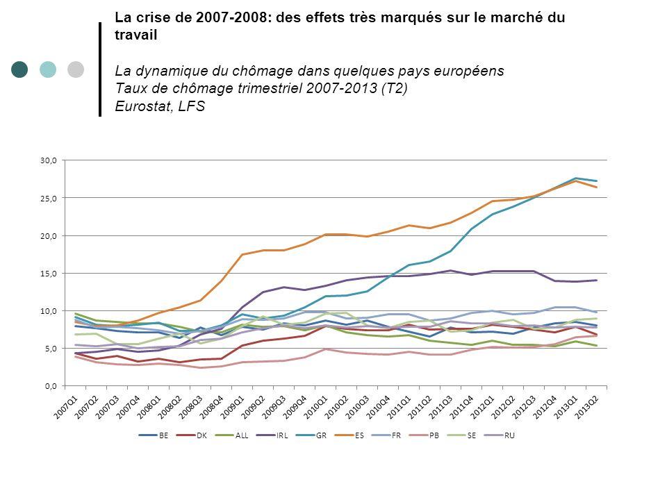 La crise de 2007-2008: des effets très marqués sur le marché du travail La dynamique du chômage dans quelques pays européens Taux de chômage trimestri