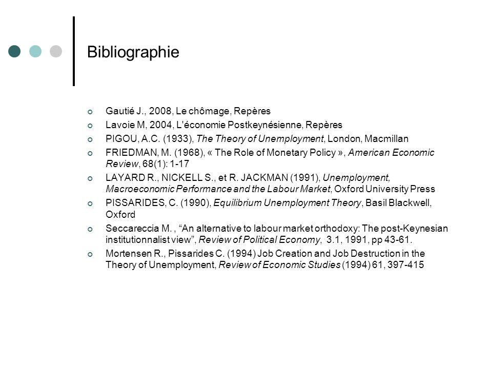 Bibliographie Gautié J., 2008, Le chômage, Repères Lavoie M, 2004, L'économie Postkeynésienne, Repères PIGOU, A.C. (1933), The Theory of Unemployment,