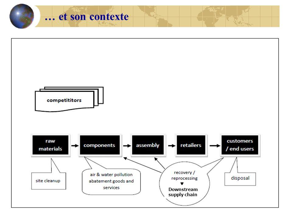 … et son contexte Downstream supply chain