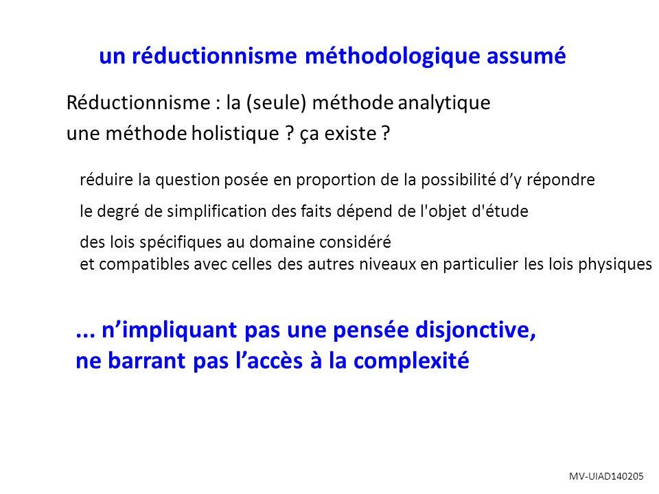 un réductionnisme méthodologique assumé Réductionnisme : la (seule) méthode analytique une méthode holistique .