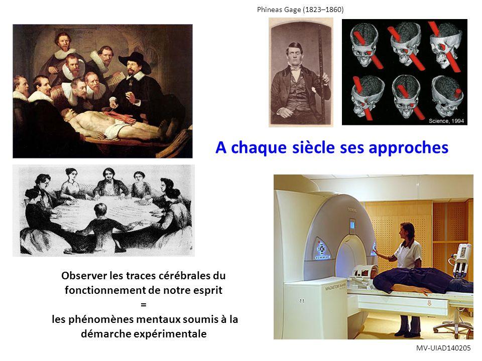 A chaque siècle ses approches Observer les traces cérébrales du fonctionnement de notre esprit = les phénomènes mentaux soumis à la démarche expérimentale Phineas Gage (1823–1860) MV-UIAD140205