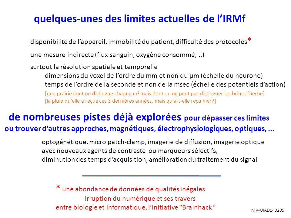 quelques-unes des limites actuelles de lIRMf de nombreuses pistes déjà explorées pour dépasser ces limites ou trouver dautres approches, magnétiques, électrophysiologiques, optiques,...