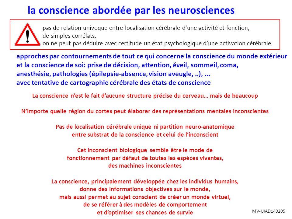 MV-UIAD140205 la conscience abordée par les neurosciences pas de relation univoque entre localisation cérébrale dune activité et fonction, de simples corrélats, on ne peut pas déduire avec certitude un état psychologique dune activation cérébrale La conscience nest le fait daucune structure précise du cerveau… mais de beaucoup Nimporte quelle région du cortex peut élaborer des représentations mentales inconscientes Pas de localisation cérébrale unique ni partition neuro-anatomique entre substrat de la conscience et celui de linconscient Cet inconscient biologique semble être le mode de fonctionnement par défaut de toutes les espèces vivantes, des machines inconscientes La conscience, principalement développée chez les individus humains, donne des informations objectives sur le monde, mais aussi permet au sujet conscient de créer un monde virtuel, de se référer à des modèles de comportement et doptimiser ses chances de survie approches par contournements de tout ce qui concerne la conscience du monde extérieur et la conscience de soi: prise de décision, attention, éveil, sommeil, coma, anesthésie, pathologies (épilepsie-absence, vision aveugle,..),...