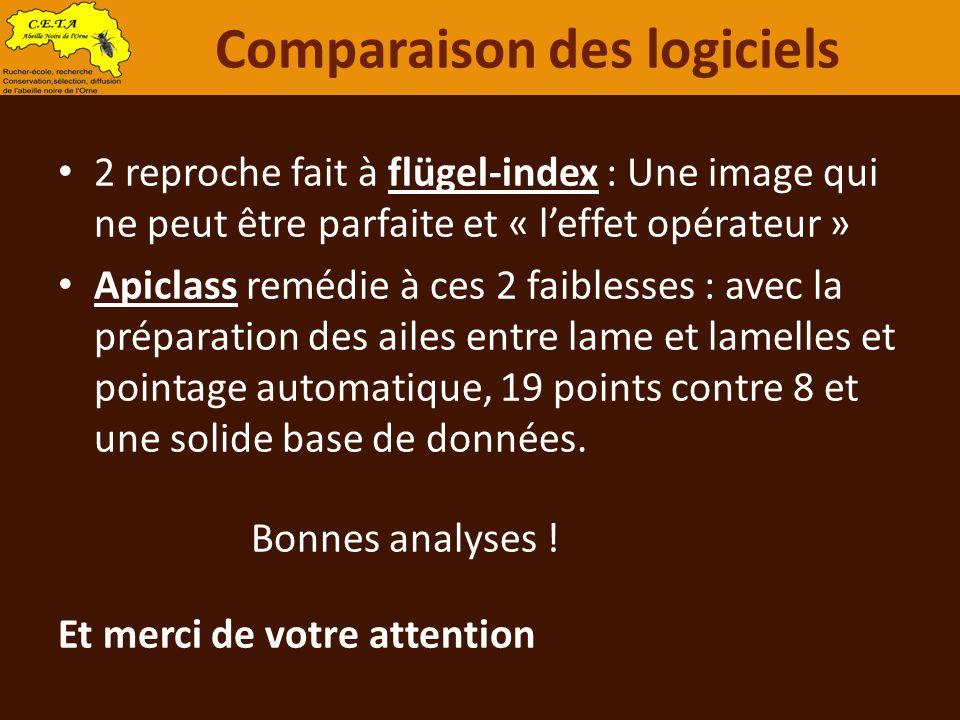 2 reproche fait à flügel-index : Une image qui ne peut être parfaite et « leffet opérateur » Apiclass remédie à ces 2 faiblesses : avec la préparation