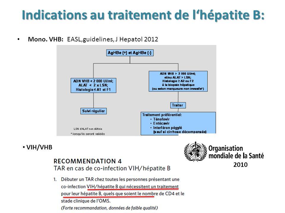 Indications au traitement de lhépatite B: Mono. VHB: EASL,guidelines, J Hepatol 2012 VIH/VHB 2010