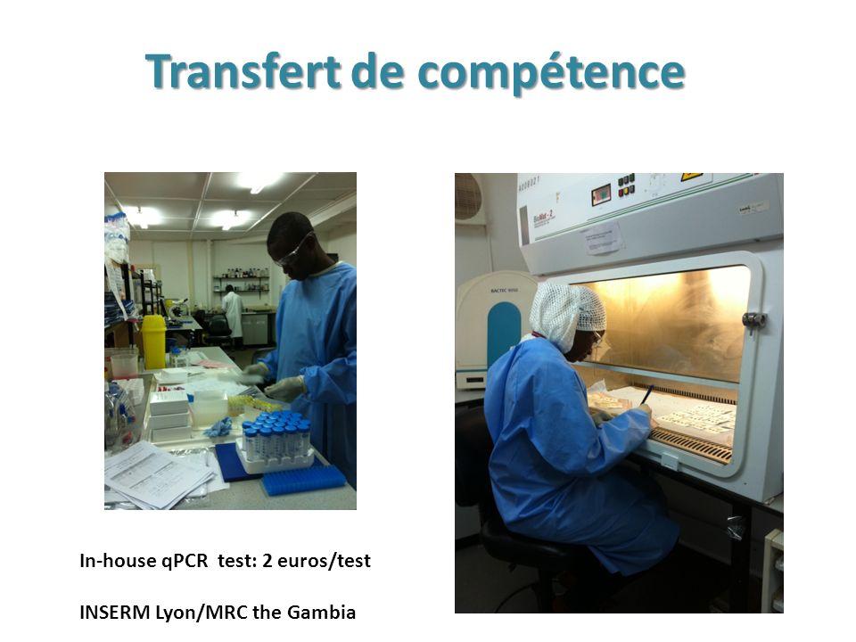 Transfert de compétence In-house qPCR test: 2 euros/test INSERM Lyon/MRC the Gambia