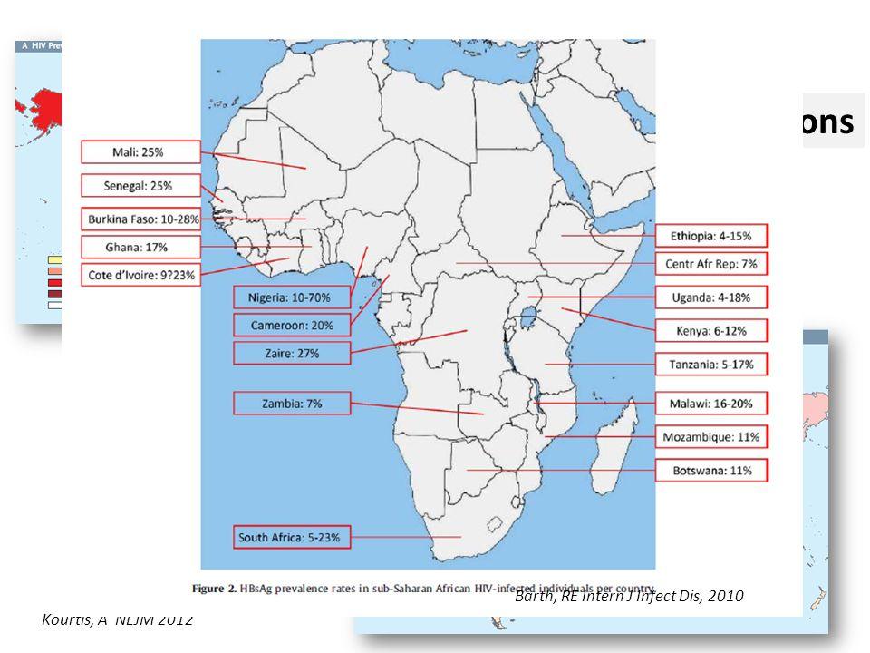 Kourtis, A NEJM 2012 VIH-VHB: 3-6 millions Barth, RE Intern J Infect Dis, 2010