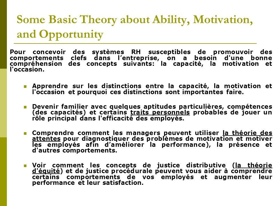Some Basic Theory about Ability, Motivation, and Opportunity Pour concevoir des systèmes RH susceptibles de promouvoir des comportements clefs dans le