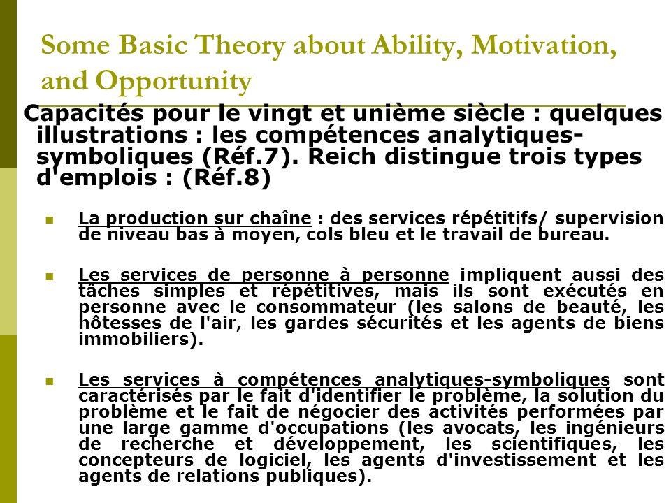 Capacités pour le vingt et unième siècle : quelques illustrations : les compétences analytiques- symboliques (Réf.7). Reich distingue trois types d'em