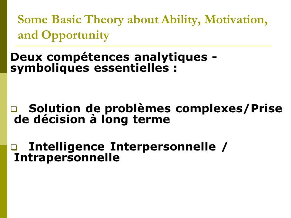 Deux compétences analytiques - symboliques essentielles : Solution de problèmes complexes/Prise de décision à long terme Intelligence Interpersonnelle