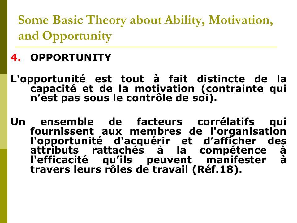 4.OPPORTUNITY L'opportunité est tout à fait distincte de la capacité et de la motivation (contrainte qui nest pas sous le contrôle de soi). Un ensembl
