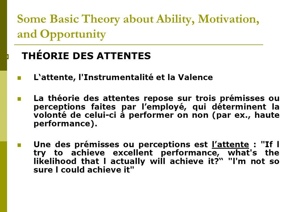 THÉORIE DES ATTENTES Lattente, l'Instrumentalité et la Valence La théorie des attentes repose sur trois prémisses ou perceptions faites par lemployé,