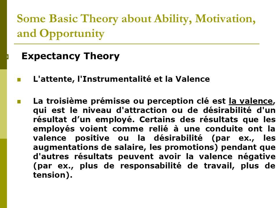 Expectancy Theory L'attente, l'Instrumentalité et la Valence La troisième prémisse ou perception clé est la valence, qui est le niveau d'attraction ou