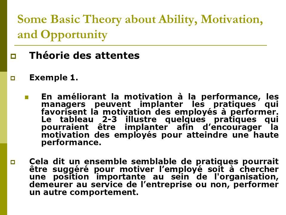Théorie des attentes Exemple 1. En améliorant la motivation à la performance, les managers peuvent implanter les pratiques qui favorisent la motivatio