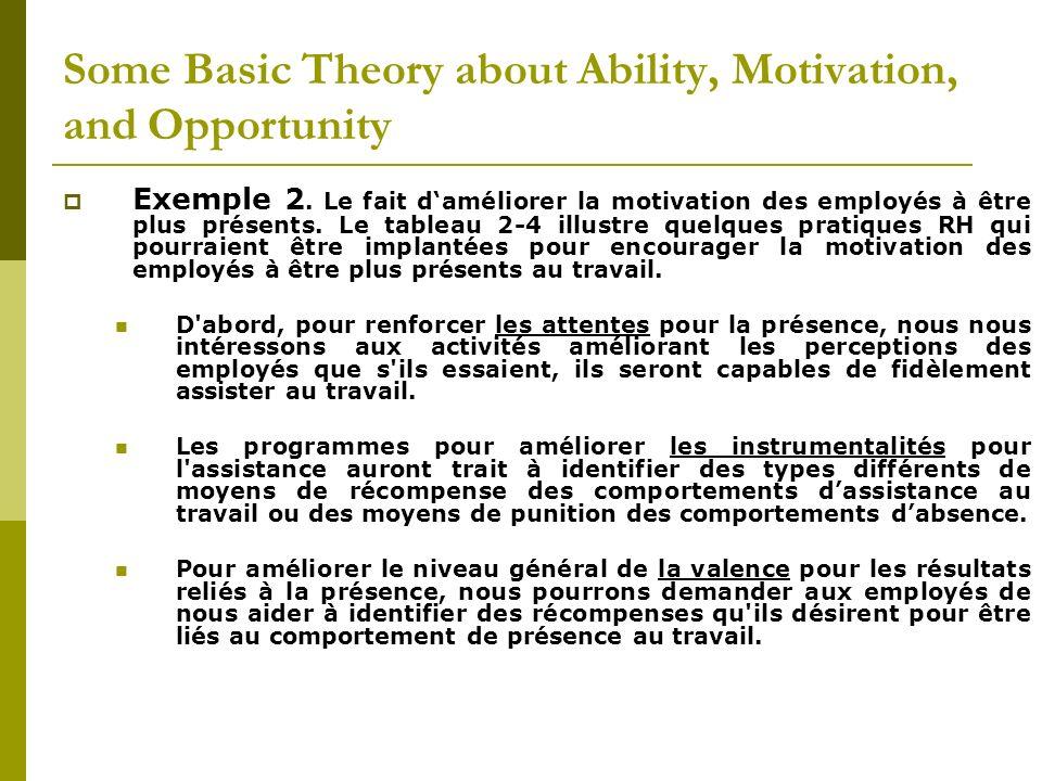 Exemple 2. Le fait daméliorer la motivation des employés à être plus présents. Le tableau 2-4 illustre quelques pratiques RH qui pourraient être impla