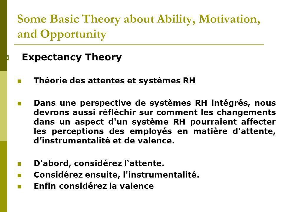 Expectancy Theory Théorie des attentes et systèmes RH Dans une perspective de systèmes RH intégrés, nous devrons aussi réfléchir sur comment les chang