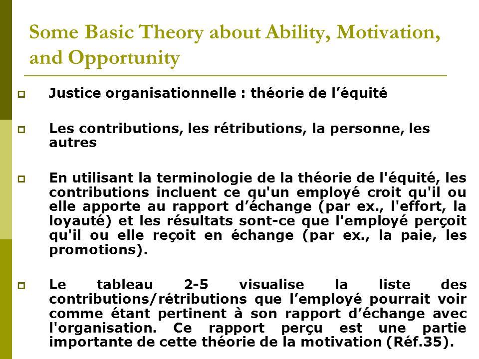 Justice organisationnelle : théorie de léquité Les contributions, les rétributions, la personne, les autres En utilisant la terminologie de la théorie