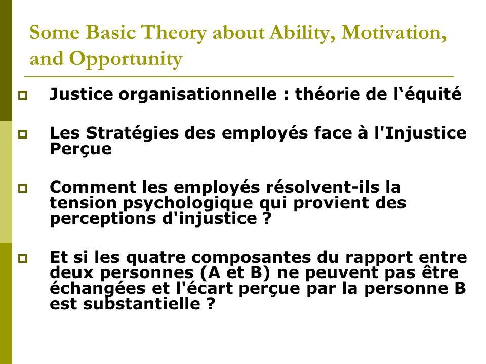 Justice organisationnelle : théorie de léquité Les Stratégies des employés face à l'Injustice Perçue Comment les employés résolvent-ils la tension psy