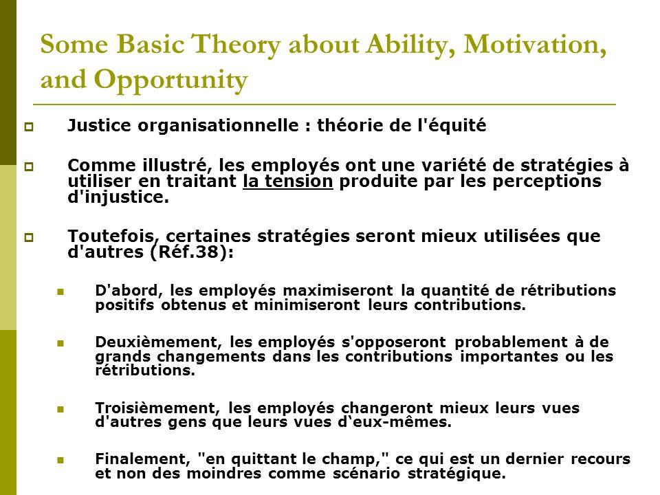 Justice organisationnelle : théorie de l'équité Comme illustré, les employés ont une variété de stratégies à utiliser en traitant la tension produite