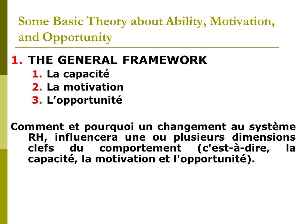 1.THE GENERAL FRAMEWORK 1.La capacité 2.La motivation 3.Lopportunité Comment et pourquoi un changement au système RH, influencera une ou plusieurs dim