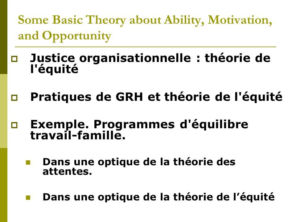 Justice organisationnelle : théorie de l'équité Pratiques de GRH et théorie de l'équité Exemple. Programmes d'équilibre travail-famille. Dans une opti