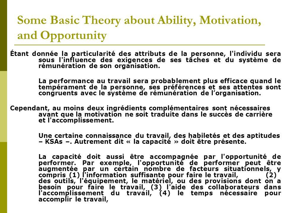 Some Basic Theory about Ability, Motivation, and Opportunity Finalement, la Figure 2.1 visualise bien comment le comportement désiré au travail peut se traduire dans des résultats positifs pour lentreprise (par exemple, des profits, la productivité et la croissance) seulement dans certaines conditions : Toutefois, Un système de pratiques RH peut influencer le comportement des RH, mais les résultats de lorganisation dépendront de la valeur du changement dans ce comportement par rapport aux coûts associés à ce système.