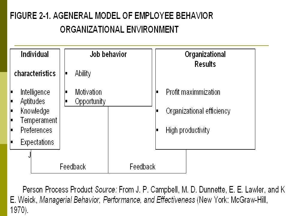 Justice organisationnelle : théorie de léquité Les implications de la théorie de léquité pour la GRH Quelles sont les implications de la théorie de léquité pour les managers .