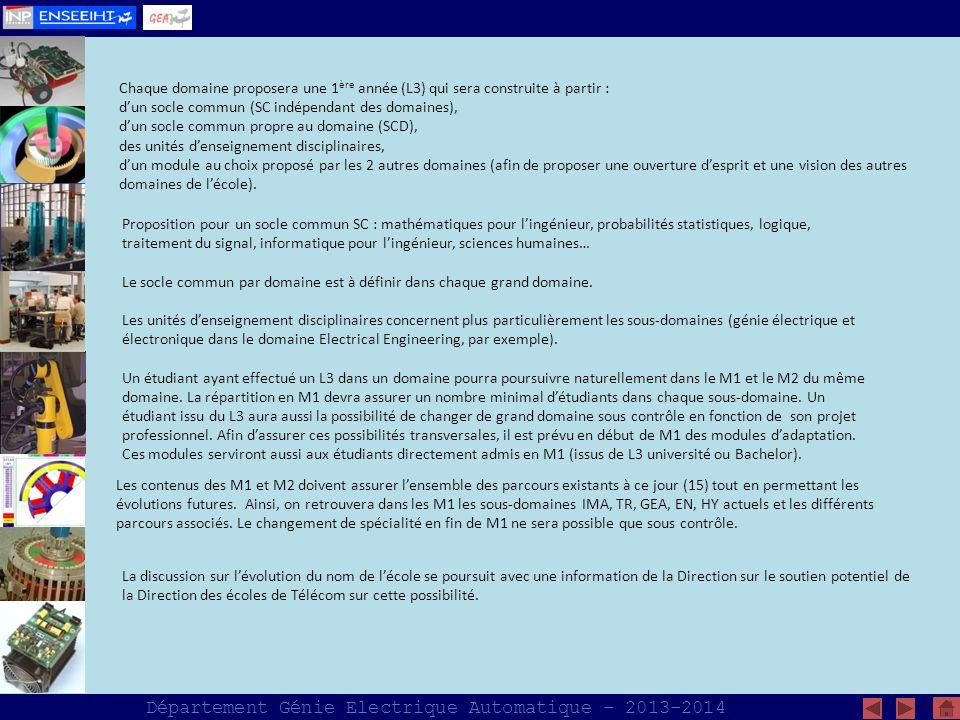 Département Génie Electrique Automatique – 2013-2014 Responsabilités Propositions Option TEMA : Eric Duhayon Responsabilité pédagogique machines : Carole Henaux UE 1 : Antoine Picot