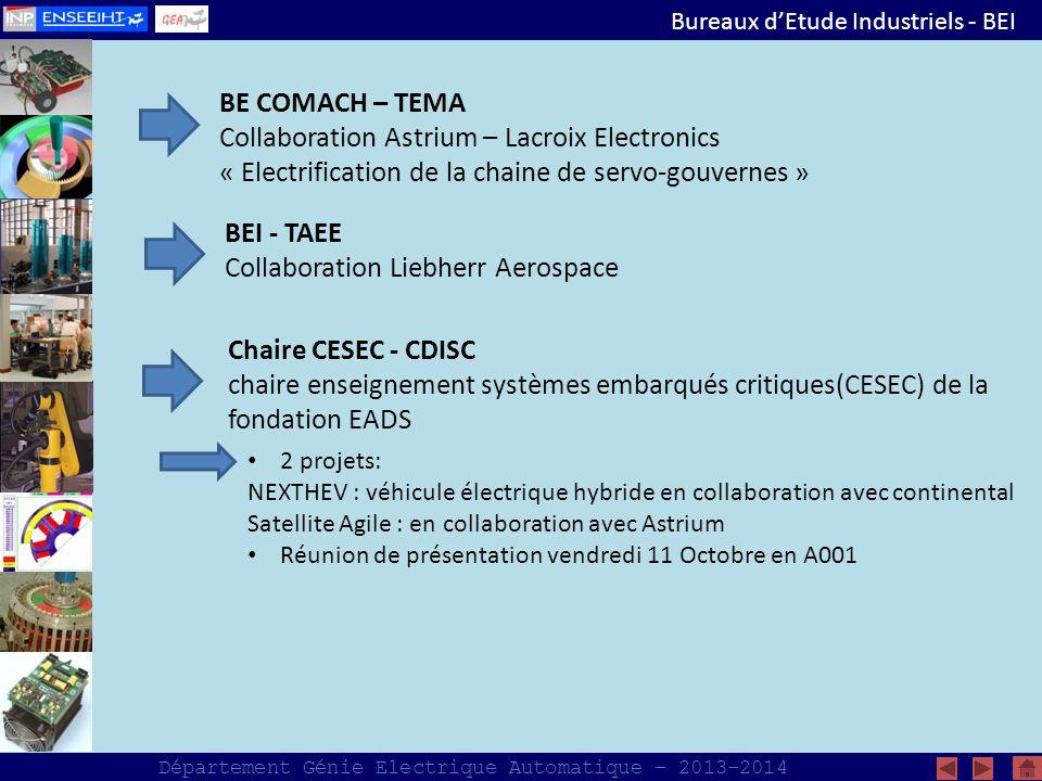 Département Génie Electrique Automatique – 2013-2014 Innovation pédagogique Projets en cours CVEM - Machines Electriques (FP) Cde Num.