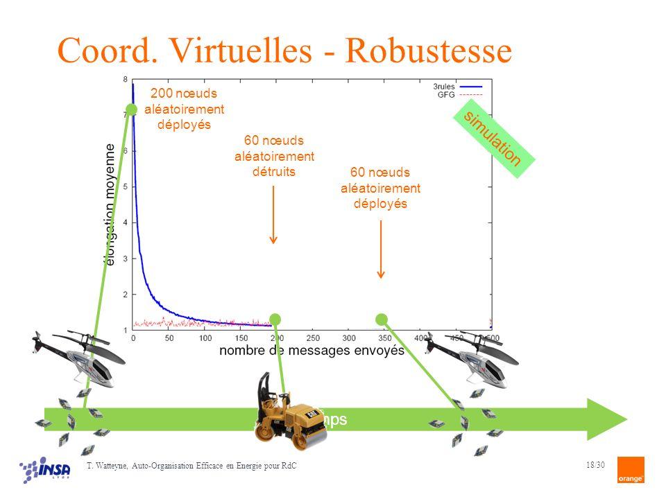 18/30 T.Watteyne, Auto-Organisation Efficace en Energie pour RdC Coord.