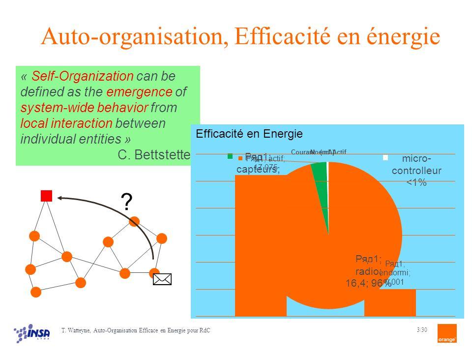 34/30 T. Watteyne, Auto-Organisation Efficace en Energie pour RdC Comparaison analytique entre MACs